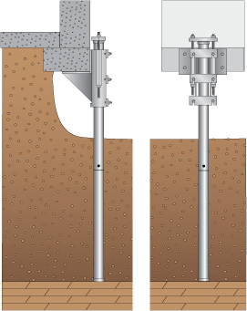 Steel Push Piers Matthews Wall Anchor Waterproofing
