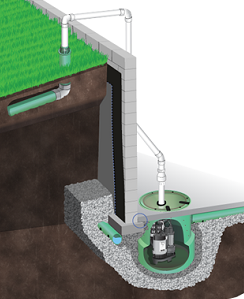 Basement Water Problem Solutions from Matthews in PA
