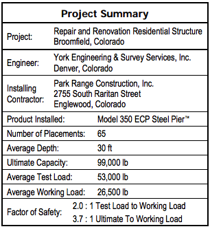 stabilized floor project summary